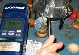 Carbon Monoxide Testing in San Antonio